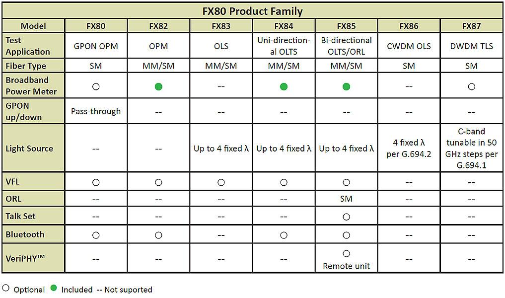 FX80 Series