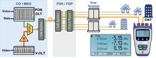 FX80 Diagram